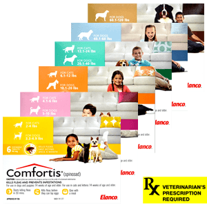 Comfortis Rx for Dogs